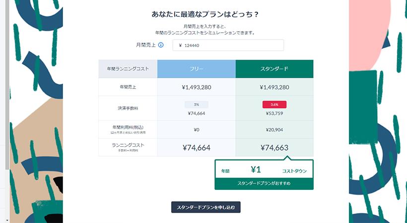 月間売上を入力すると、 年間のランニングコストをシミュレーションできます。