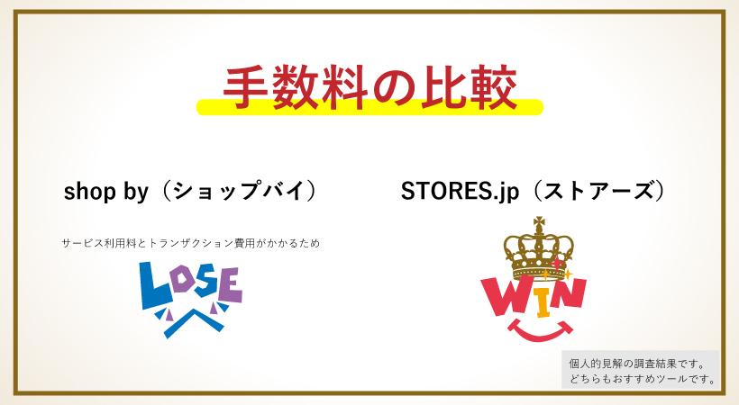 shop byとSTORES.jpの手数料で比較